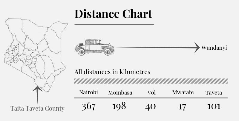 Taita Taveta County Distance Chart