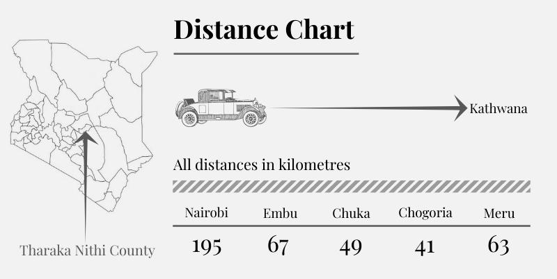 Tharaka Nithi County Distance Chart