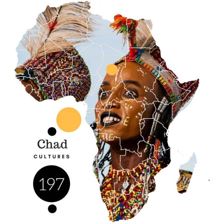 Cultural Diversity in Chad