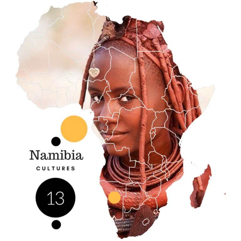 Cultural Diversity in Namibia