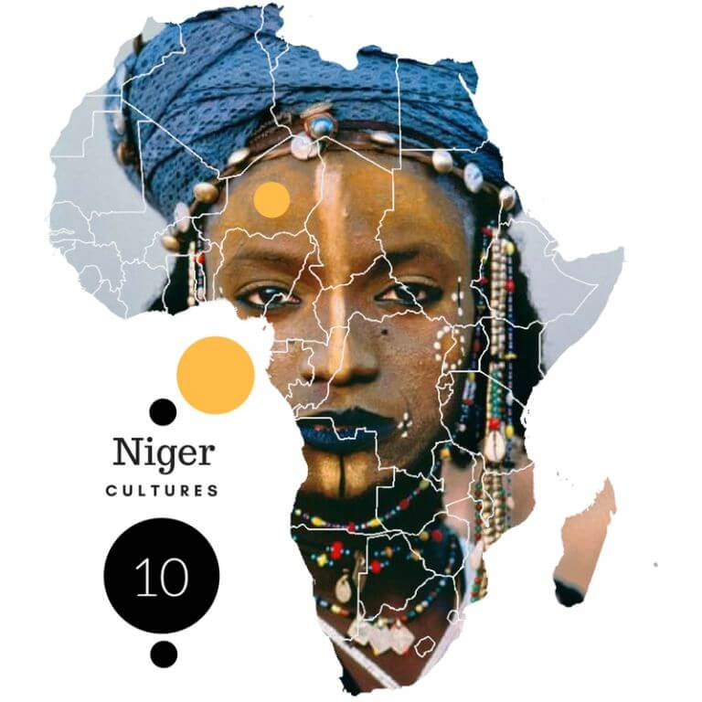 Cultural Diversity in Niger
