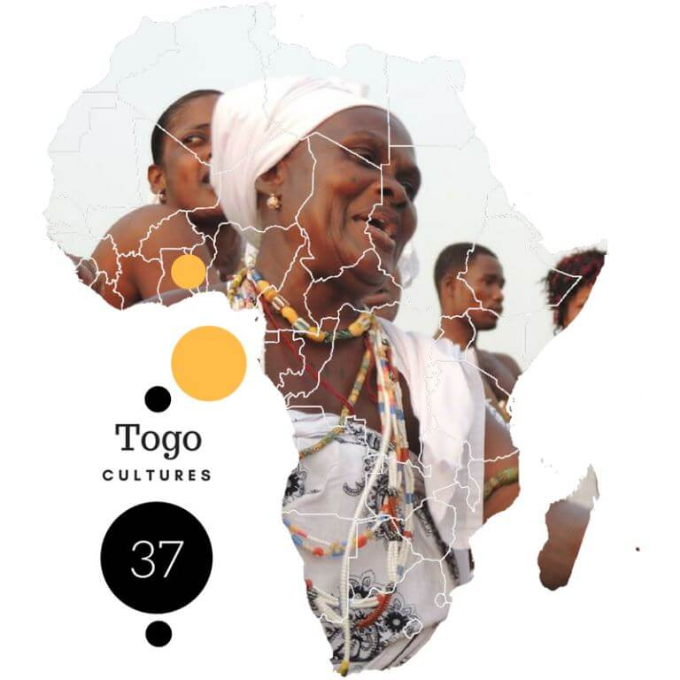 Cultural Diversity in Togo