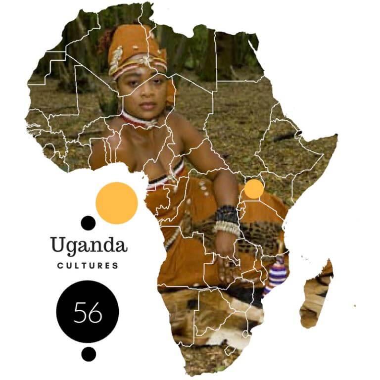 Cultural Diversity in Uganda